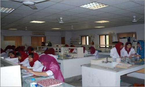 Medical Laboratories (Labs)